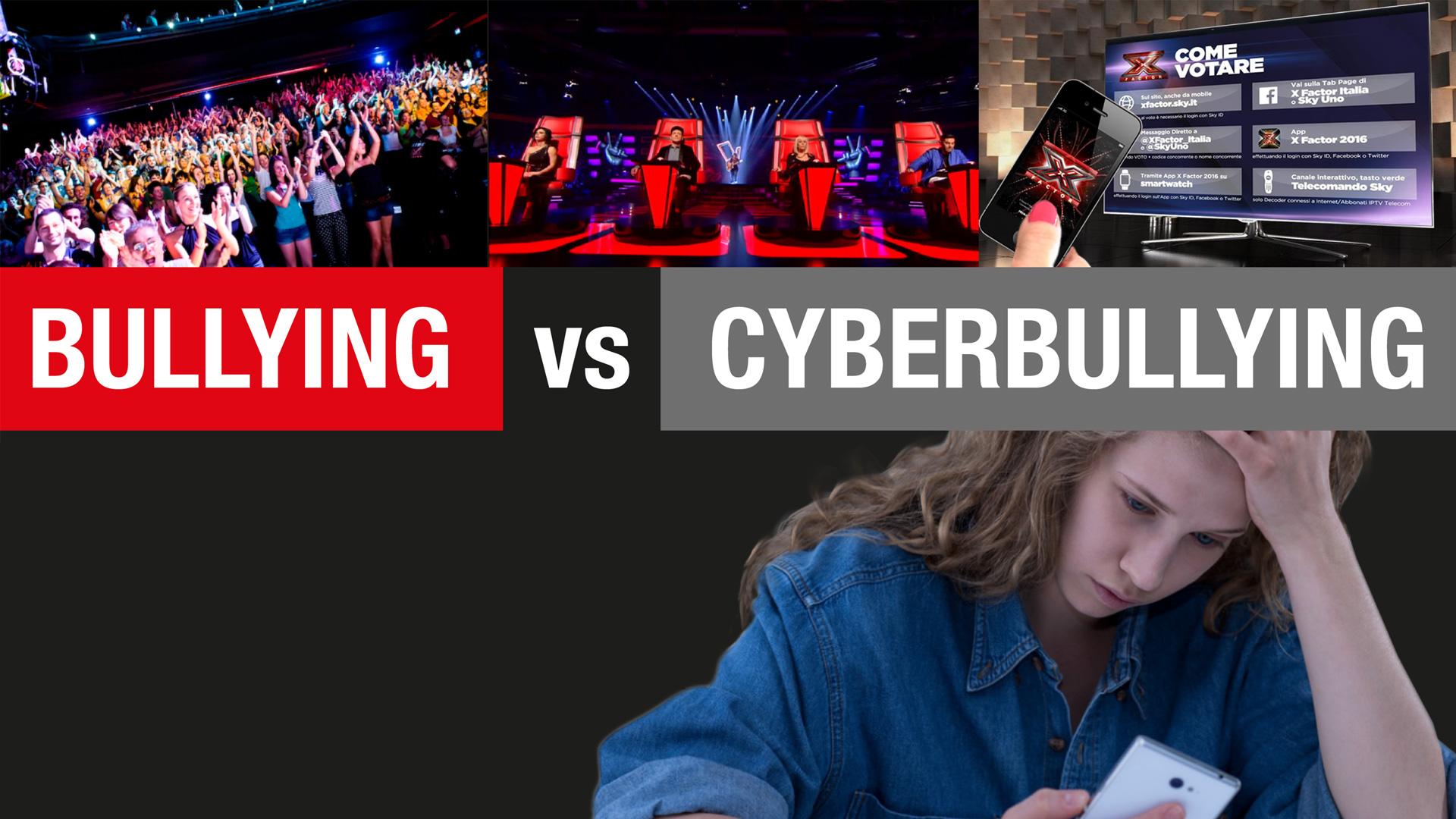 Understanding-Cyberbullyong