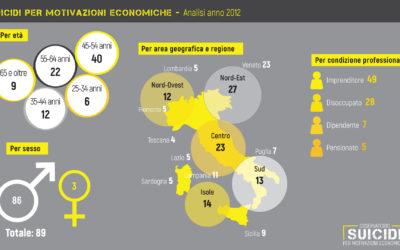 suicidi per motivazioni economiche anno 2012